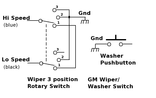 the chevrolet wiper switch