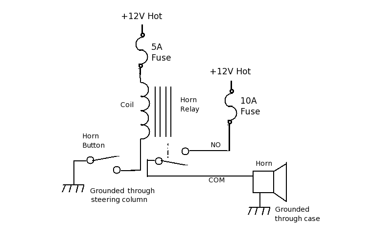 wiring diagram horn relay also here is the magic of the    horn    circuit route 66 hot rod high  the magic of the    horn    circuit route 66 hot rod high